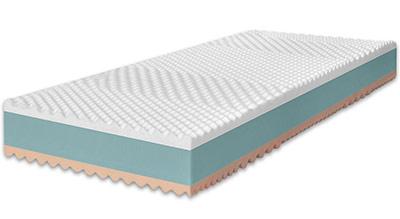 Marcapiuma - Materasso Singolo Memory 80x190 alto 22 cm - RAINBOW