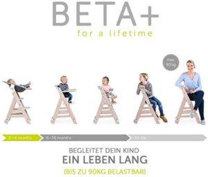 Hauck Beta Plus Newborn - Seggiolone Pappa